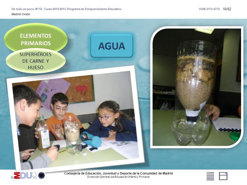 10/62 SUPERHÉROES DE CARNE Y HUESO AGUA Consejería de Educación, Juventud y Deporte de la Comunidad de Madrid Dirección General de Educación Infantil