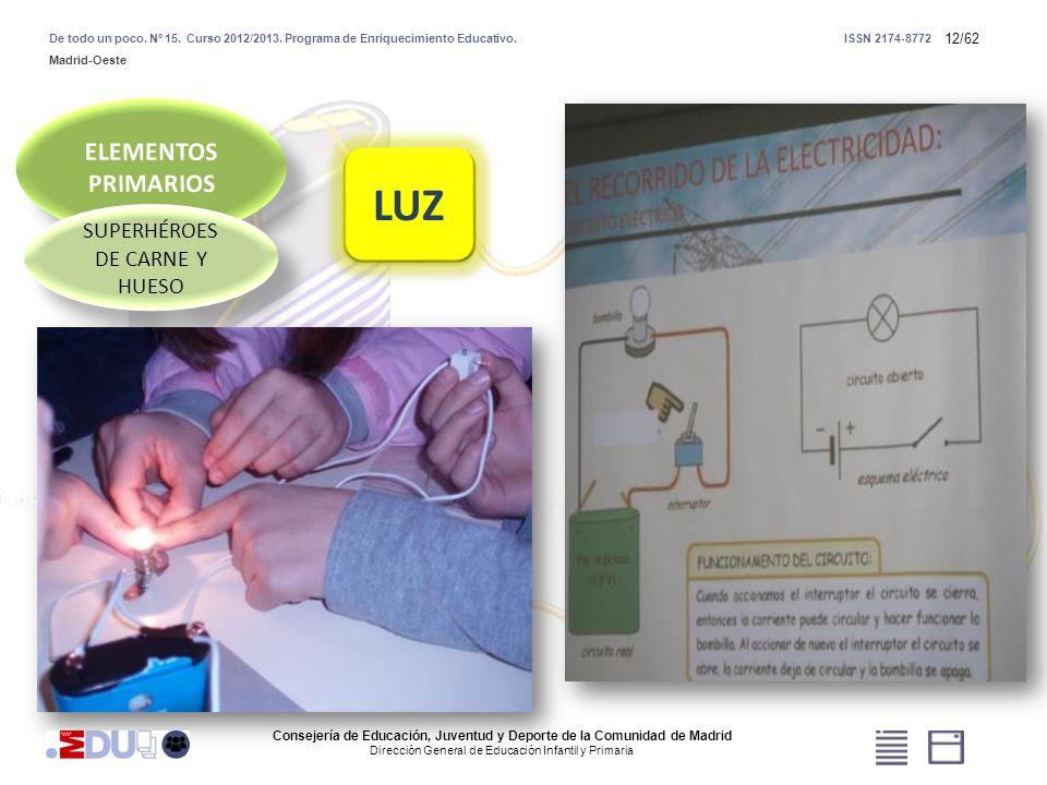 12/62 SUPERHÉROES DE CARNE Y HUESO LUZ Consejería de Educación, Juventud y Deporte de la Comunidad de Madrid Dirección General de Educación Infantil y
