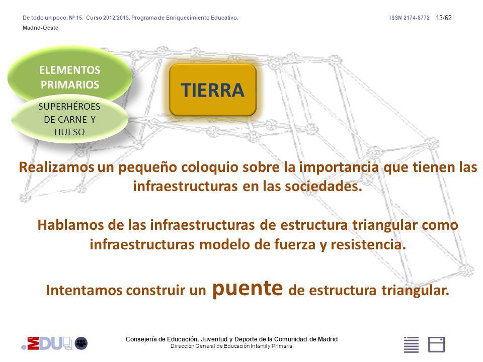 13/62 SUPERHÉROES DE CARNE Y HUESO TIERRA Realizamos un pequeño coloquio sobre la importancia que tienen las infraestructuras en las sociedades. Habla