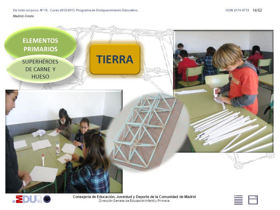 14/62 SUPERHÉROES DE CARNE Y HUESO TIERRA Consejería de Educación, Juventud y Deporte de la Comunidad de Madrid Dirección General de Educación Infanti