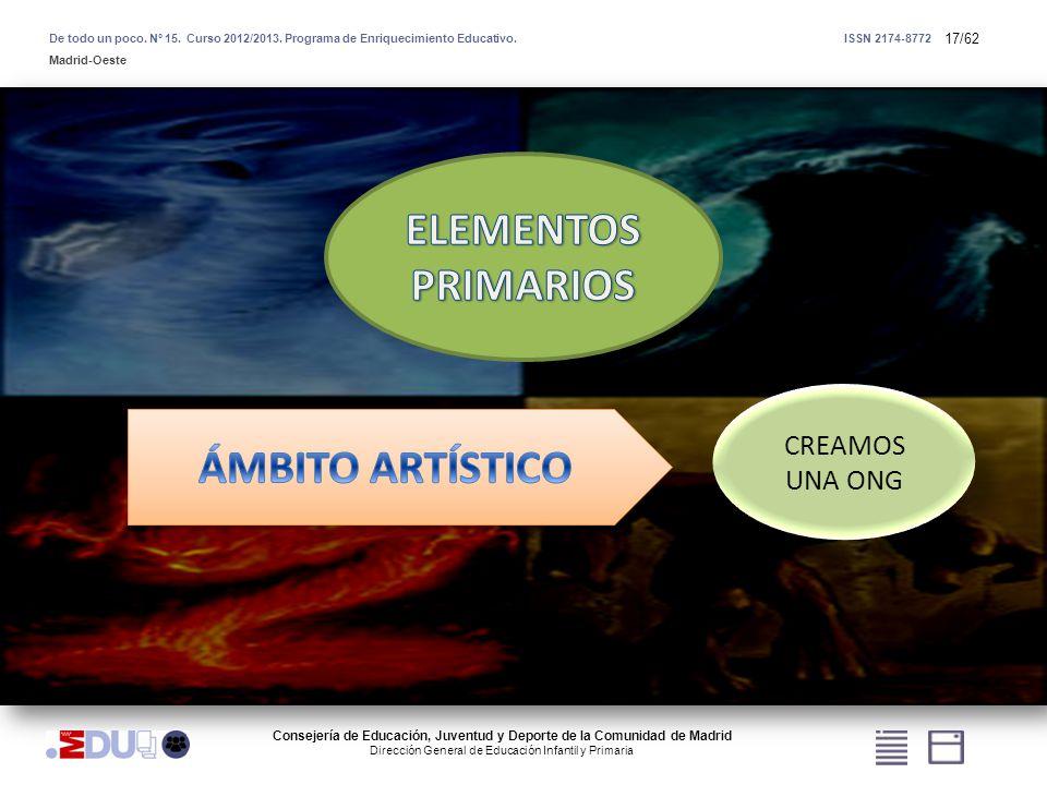 17/62 CREAMOS UNA ONG Consejería de Educación, Juventud y Deporte de la Comunidad de Madrid Dirección General de Educación Infantil y Primaria De todo