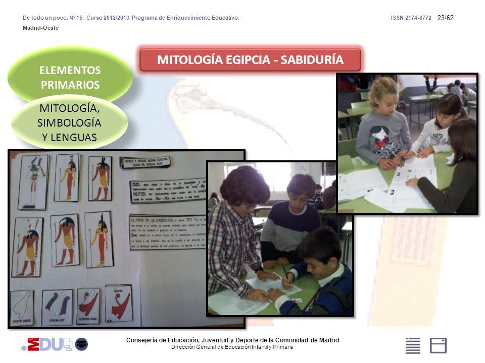 23/62 MITOLOGÍA, SIMBOLOGÍA Y LENGUAS MITOLOGÍA EGIPCIA - SABIDURÍA Consejería de Educación, Juventud y Deporte de la Comunidad de Madrid Dirección Ge