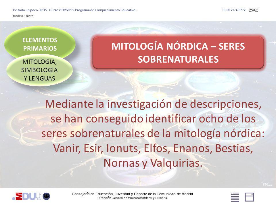 25/62 MITOLOGÍA, SIMBOLOGÍA Y LENGUAS MITOLOGÍA NÓRDICA – SERES SOBRENATURALES Mediante la investigación de descripciones, se han conseguido identific
