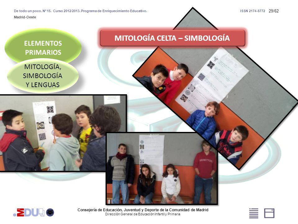 29/62 MITOLOGÍA, SIMBOLOGÍA Y LENGUAS MITOLOGÍA CELTA – SIMBOLOGÍA Consejería de Educación, Juventud y Deporte de la Comunidad de Madrid Dirección Gen