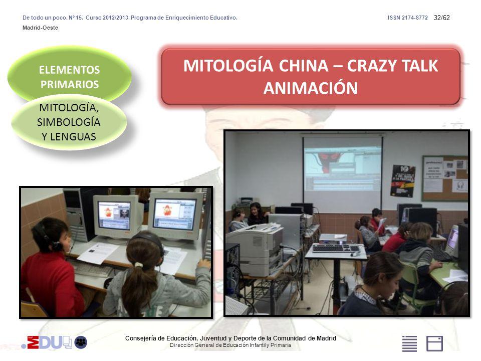 32/62 MITOLOGÍA, SIMBOLOGÍA Y LENGUAS MITOLOGÍA CHINA – CRAZY TALK ANIMACIÓN Consejería de Educación, Juventud y Deporte de la Comunidad de Madrid Dir