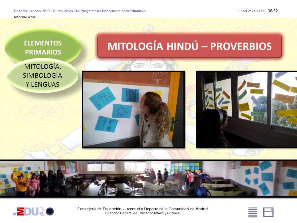 36/62 MITOLOGÍA, SIMBOLOGÍA Y LENGUAS MITOLOGÍA HINDÚ – PROVERBIOS Consejería de Educación, Juventud y Deporte de la Comunidad de Madrid Dirección Gen
