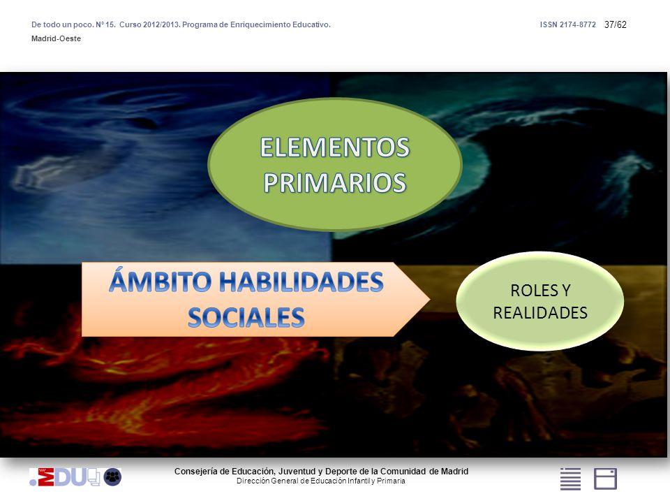 37/62 ROLES Y REALIDADES Consejería de Educación, Juventud y Deporte de la Comunidad de Madrid Dirección General de Educación Infantil y Primaria De t