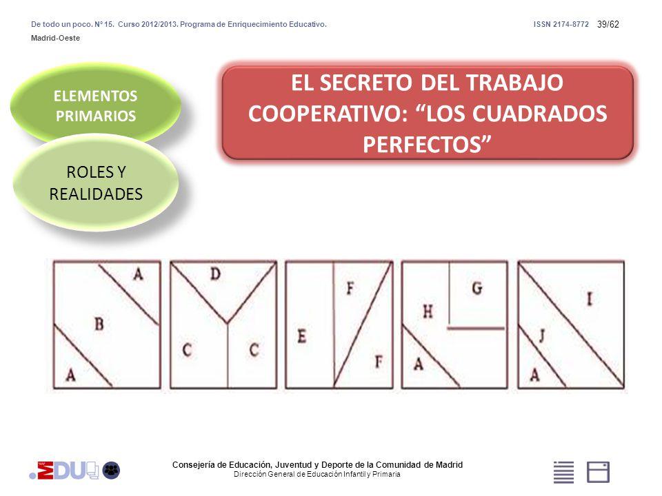 39/62 EL SECRETO DEL TRABAJO COOPERATIVO: LOS CUADRADOS PERFECTOS ROLES Y REALIDADES Consejería de Educación, Juventud y Deporte de la Comunidad de Ma