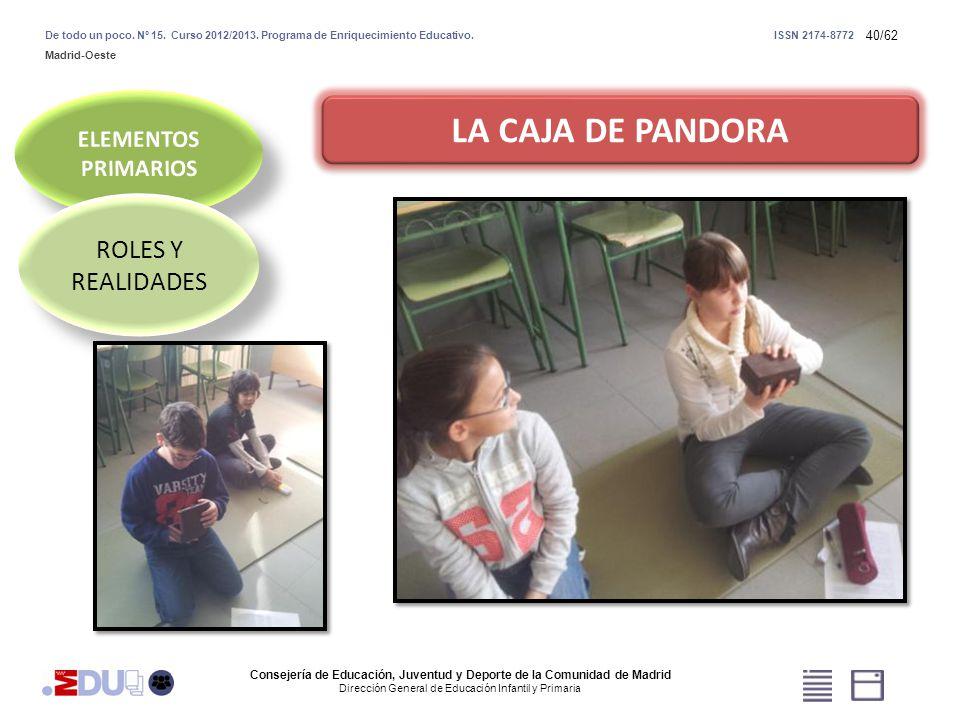 40/62 LA CAJA DE PANDORA ROLES Y REALIDADES Consejería de Educación, Juventud y Deporte de la Comunidad de Madrid Dirección General de Educación Infan