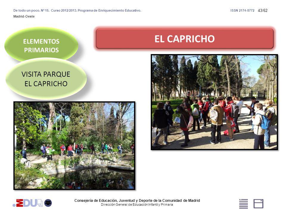 43/62 EL CAPRICHO VISITA PARQUE EL CAPRICHO VISITA PARQUE EL CAPRICHO Consejería de Educación, Juventud y Deporte de la Comunidad de Madrid Dirección