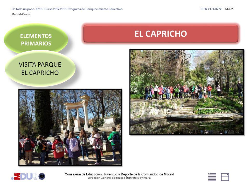 44/62 EL CAPRICHO VISITA PARQUE EL CAPRICHO VISITA PARQUE EL CAPRICHO Consejería de Educación, Juventud y Deporte de la Comunidad de Madrid Dirección