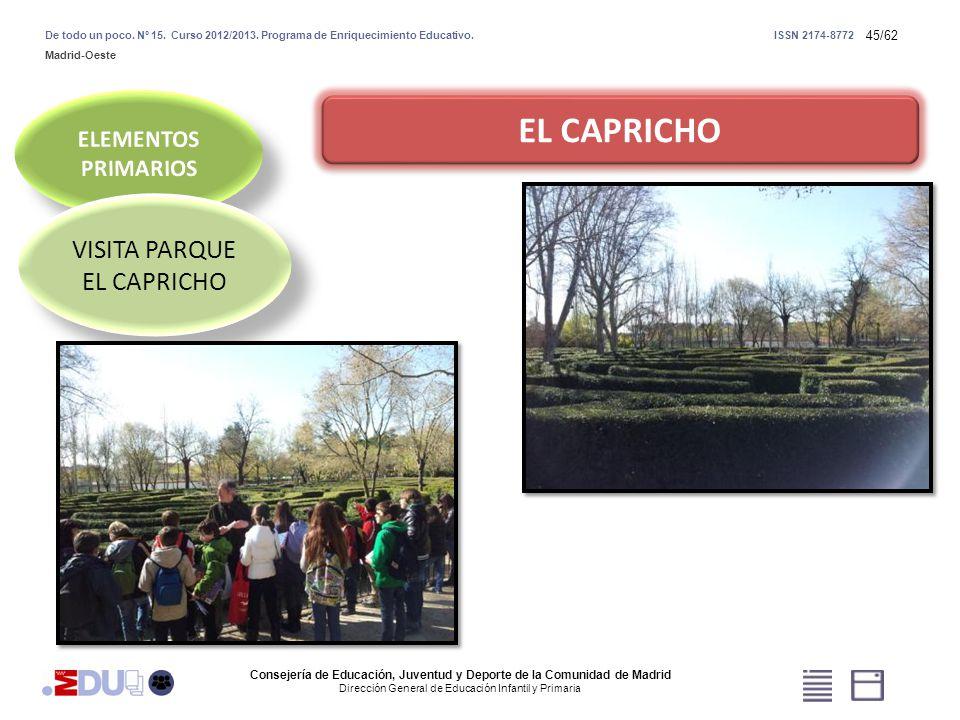 45/62 EL CAPRICHO VISITA PARQUE EL CAPRICHO VISITA PARQUE EL CAPRICHO Consejería de Educación, Juventud y Deporte de la Comunidad de Madrid Dirección