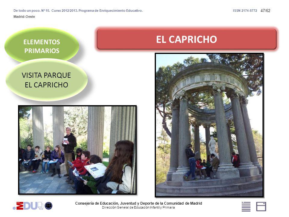 47/62 EL CAPRICHO VISITA PARQUE EL CAPRICHO VISITA PARQUE EL CAPRICHO Consejería de Educación, Juventud y Deporte de la Comunidad de Madrid Dirección