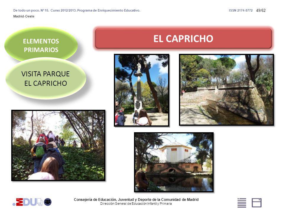 49/62 EL CAPRICHO VISITA PARQUE EL CAPRICHO VISITA PARQUE EL CAPRICHO Consejería de Educación, Juventud y Deporte de la Comunidad de Madrid Dirección