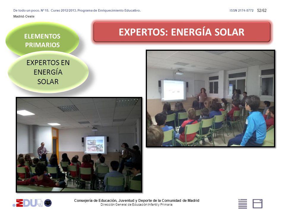 52/62 EXPERTOS: ENERGÍA SOLAR EXPERTOS EN ENERGÍA SOLAR Consejería de Educación, Juventud y Deporte de la Comunidad de Madrid Dirección General de Edu