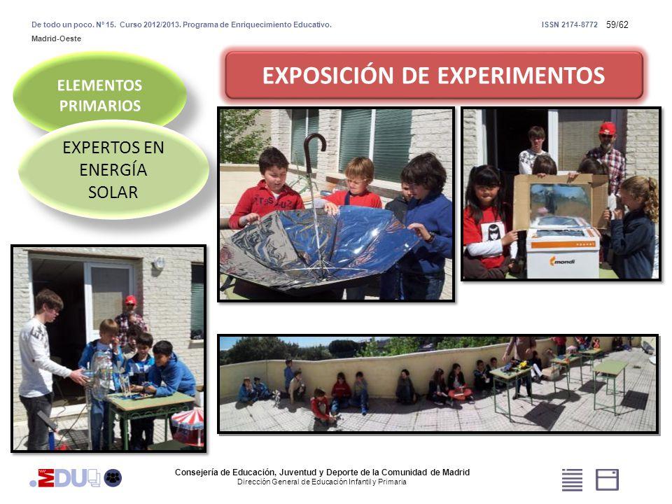 59/62 EXPOSICIÓN DE EXPERIMENTOS EXPERTOS EN ENERGÍA SOLAR Consejería de Educación, Juventud y Deporte de la Comunidad de Madrid Dirección General de