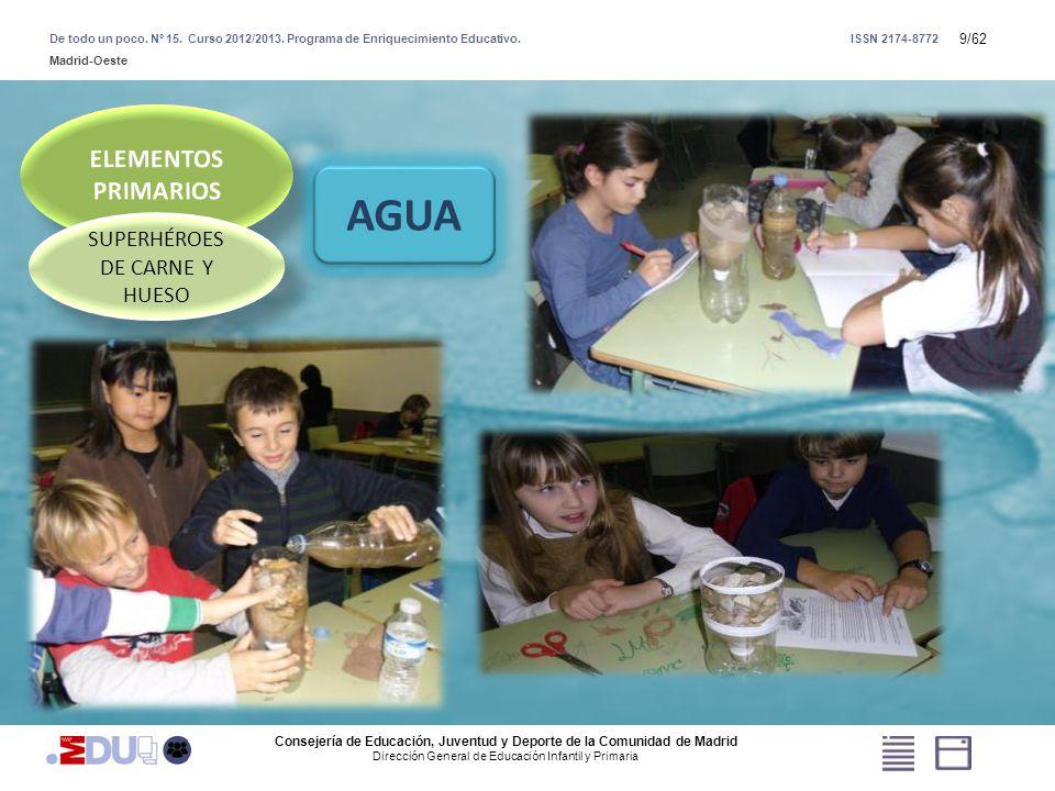 9/62 SUPERHÉROES DE CARNE Y HUESO AGUA Consejería de Educación, Juventud y Deporte de la Comunidad de Madrid Dirección General de Educación Infantil y