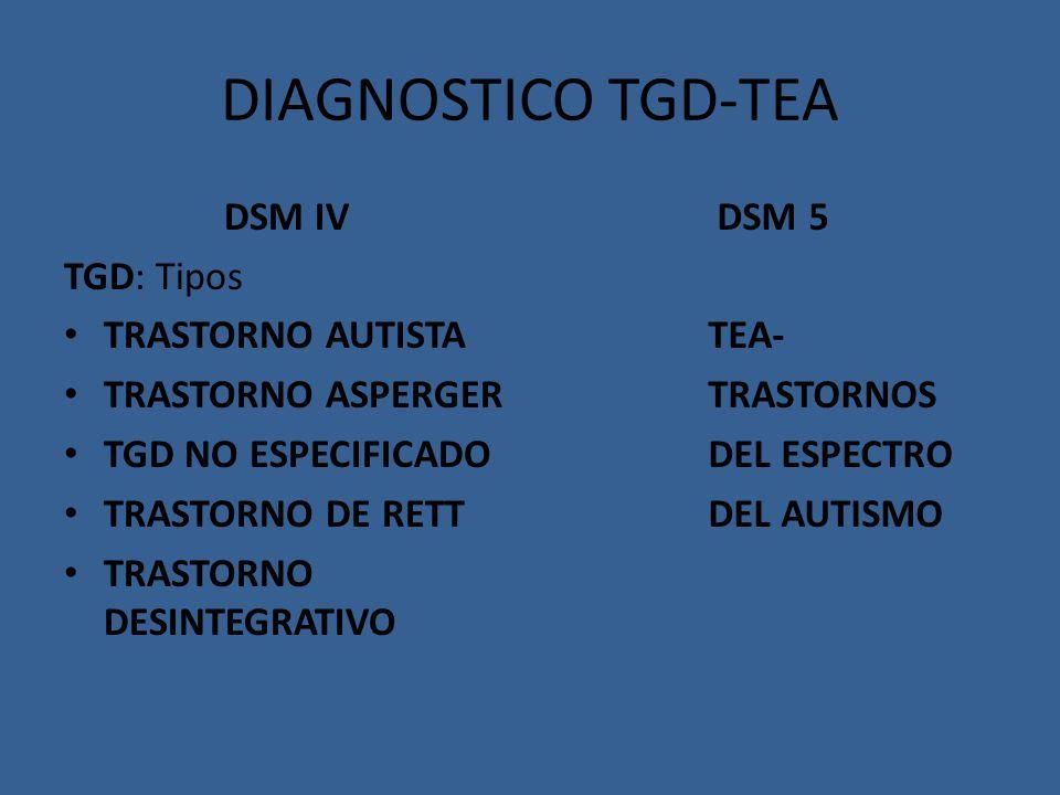 DIAGNOSTICO TGD-TEA DSM IV TGD: Tipos TRASTORNO AUTISTA TRASTORNO ASPERGER TGD NO ESPECIFICADO TRASTORNO DE RETT TRASTORNO DESINTEGRATIVO DSM 5 TEA- T