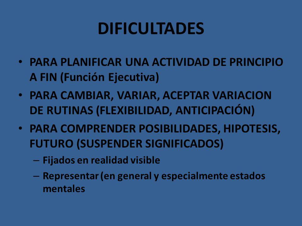DIFICULTADES PARA PLANIFICAR UNA ACTIVIDAD DE PRINCIPIO A FIN (Función Ejecutiva) PARA CAMBIAR, VARIAR, ACEPTAR VARIACION DE RUTINAS (FLEXIBILIDAD, AN