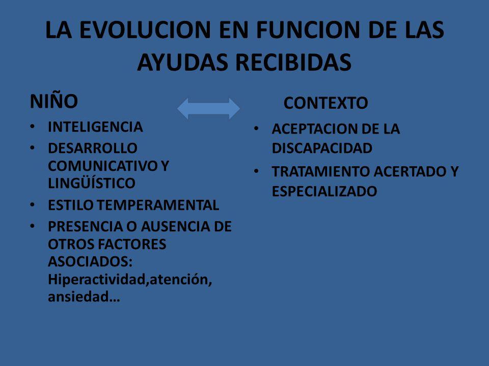 LA EVOLUCION EN FUNCION DE LAS AYUDAS RECIBIDAS NIÑO INTELIGENCIA DESARROLLO COMUNICATIVO Y LINGÜÍSTICO ESTILO TEMPERAMENTAL PRESENCIA O AUSENCIA DE O