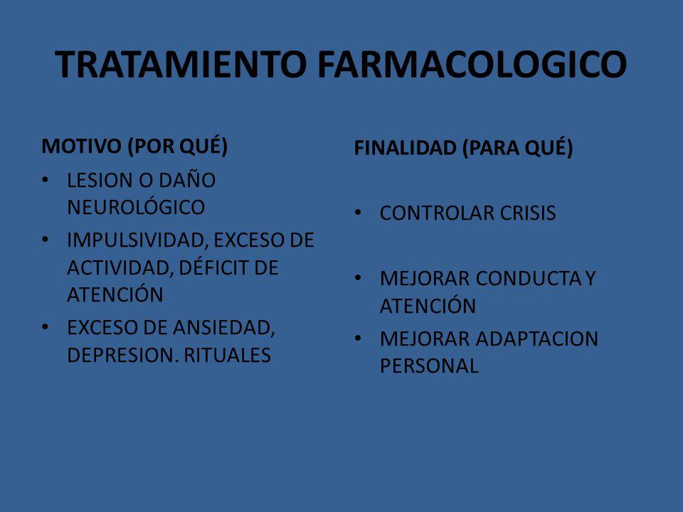TRATAMIENTO FARMACOLOGICO MOTIVO (POR QUÉ) LESION O DAÑO NEUROLÓGICO IMPULSIVIDAD, EXCESO DE ACTIVIDAD, DÉFICIT DE ATENCIÓN EXCESO DE ANSIEDAD, DEPRES