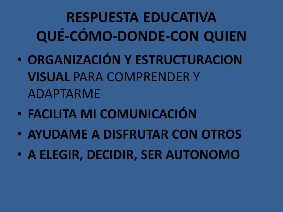 RESPUESTA EDUCATIVA QUÉ-CÓMO-DONDE-CON QUIEN ORGANIZACIÓN Y ESTRUCTURACION VISUAL PARA COMPRENDER Y ADAPTARME FACILITA MI COMUNICACIÓN AYUDAME A DISFR