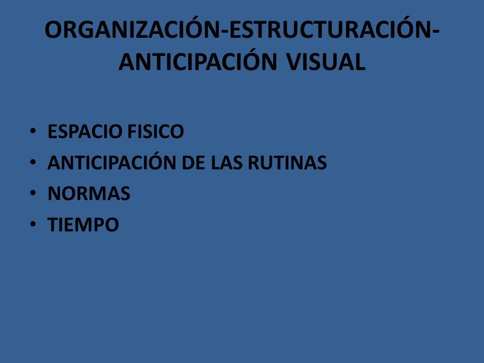 ORGANIZACIÓN-ESTRUCTURACIÓN- ANTICIPACIÓN VISUAL ESPACIO FISICO ANTICIPACIÓN DE LAS RUTINAS NORMAS TIEMPO