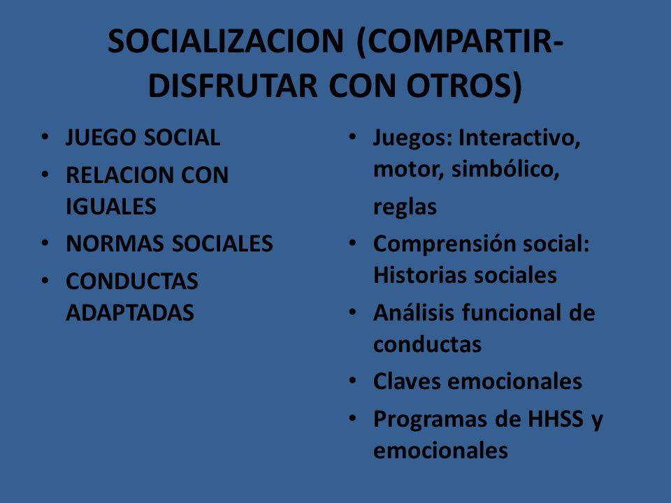 SOCIALIZACION (COMPARTIR- DISFRUTAR CON OTROS) JUEGO SOCIAL RELACION CON IGUALES NORMAS SOCIALES CONDUCTAS ADAPTADAS Juegos: Interactivo, motor, simbó