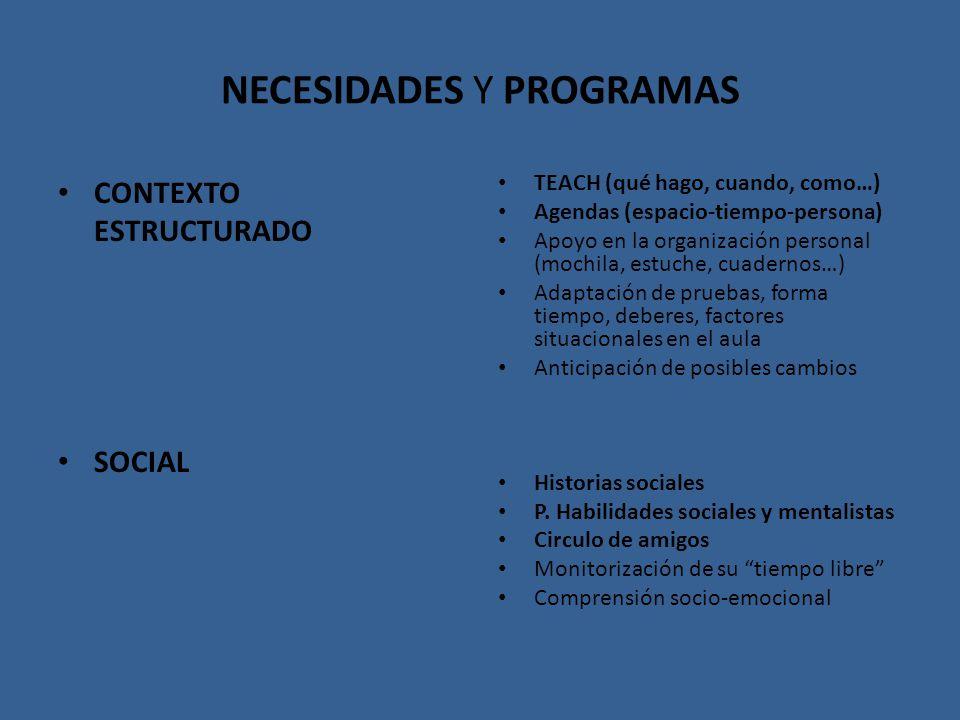 NECESIDADES Y PROGRAMAS CONTEXTO ESTRUCTURADO SOCIAL TEACH (qué hago, cuando, como…) Agendas (espacio-tiempo-persona) Apoyo en la organización persona