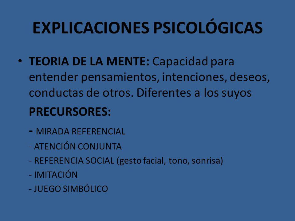 EXPLICACIONES PSICOLÓGICAS TEORIA DE LA MENTE: Capacidad para entender pensamientos, intenciones, deseos, conductas de otros. Diferentes a los suyos P
