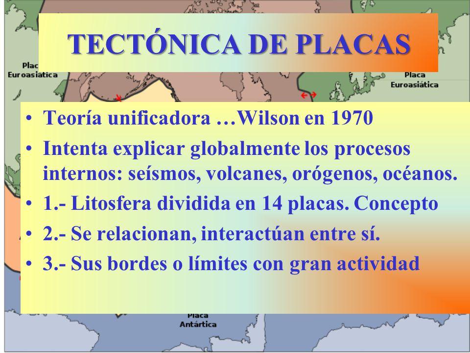TECTÓNICA DE PLACAS Teoría unificadora …Wilson en 1970 Intenta explicar globalmente los procesos internos: seísmos, volcanes, orógenos, océanos. 1.- L