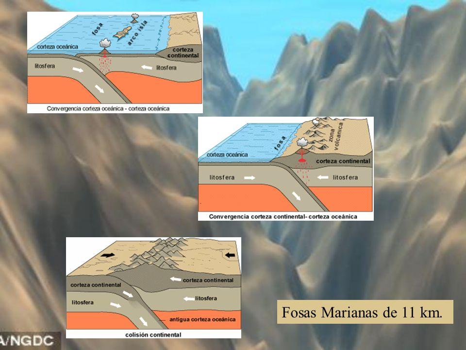 Fosas Marianas de 11 km.