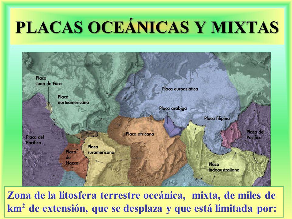 PLACAS OCEÁNICAS Y MIXTAS Zona de la litosfera terrestre oceánica, mixta, de miles de km 2 de extensión, que se desplaza y que está limitada por: