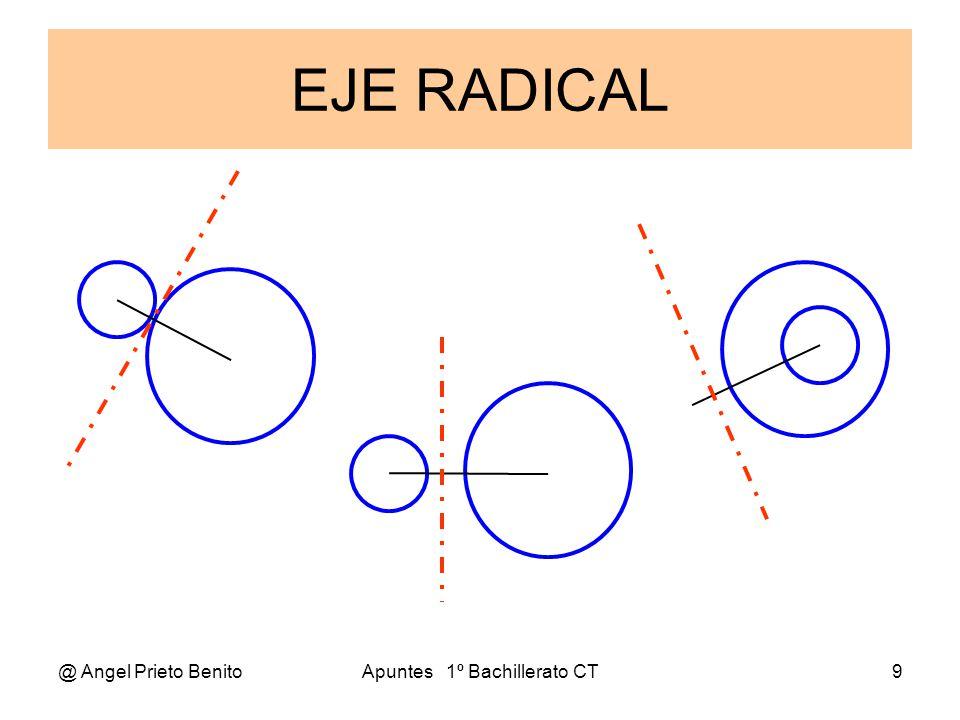 @ Angel Prieto BenitoApuntes 1º Bachillerato CT10 Ejercicios 1.-Hallar el eje radical de C1: x 2 + y 2 – 9 = 0 y C2: (x – 3) 2 + (y – 4) 2 – 25 = 0 x 2 + y 2 – 9 = x 2 – 6x + 9 + y 2 – 7y + 16 – 25 6x – 9 – 9 + 7y – 16 + 25 = 0 6x + 7y – 9 = 0 2.- Hallar el eje radical de C1: (x – 1) 2 + y 2 – 1 = 0y C2: (x – 1) 2 + (y – 4) 2 – 25 = 0 x 2 – 2x + 1 + y 2 – 1 = x 2 – 2x + 1 + y 2 – 8y + 16 – 25 – 2x + 1 – 1 + 2x – 1 + 8y – 16 + 25 = 0 8y + 8 = 0,, y = - 1 3.-Hallar el eje radical de C1: x 2 + y 2 – 1 = 0 y C2: (x – 5) 2 + (y – 5) 2 – 100 = 0 x 2 + y 2 – 1 = x 2 – 10x + 25 + y 2 – 10y + 25 – 100 10x + 10y – 1 – 25 – 25 + 100 = 0 10x + 10y + 49 = 0,, y = – x – 4,9