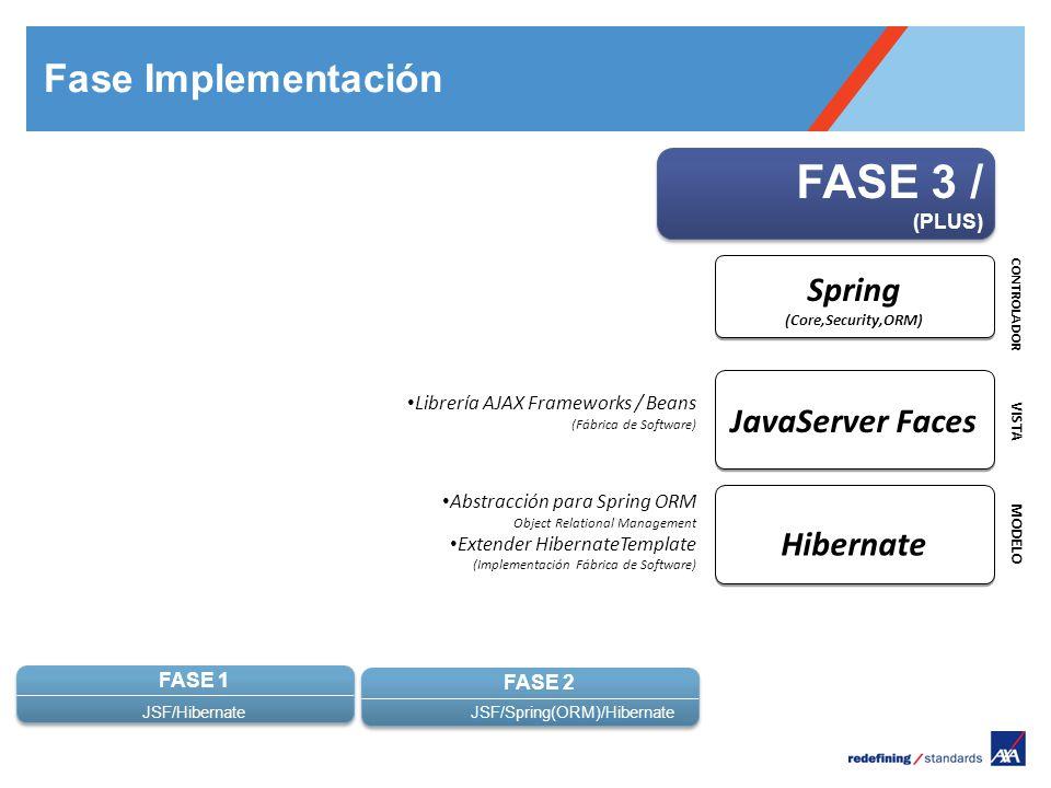 Pour personnaliser le pied de page « Lieu - date »: Affichage / En-tête et pied de page Personnaliser la zone date et pieds de page, Cliquer sur appliquer partout Encombrement maximum du logotype depuis le bord inférieur droit de la page (logo placé à 2/3X du bord; X = logotype) FASE 1 JSF/Hibernate FASE 2 JSF/Spring(Core)/Hibernate FASE 3 / (PLUS) Librería AJAX Frameworks / Beans (Fábrica de Software) Abstracción para Spring ORM Object Relational Management Extender HibernateTemplate (Implementación Fábrica de Software) MODELO VISTA CONTROLADOR Hibernate JavaServer Faces Spring (Core,Security,ORM) Fase Implementación JSF/Spring(ORM)/Hibernate