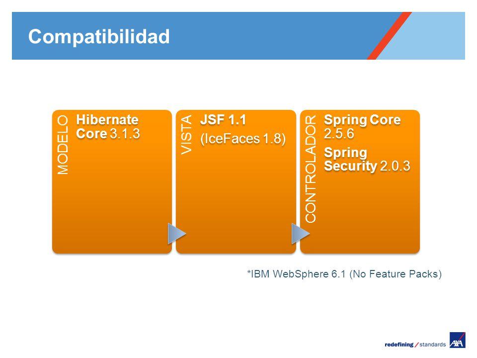 Pour personnaliser le pied de page « Lieu - date »: Affichage / En-tête et pied de page Personnaliser la zone date et pieds de page, Cliquer sur appliquer partout Encombrement maximum du logotype depuis le bord inférieur droit de la page (logo placé à 2/3X du bord; X = logotype) Compatibilidad MODELO Hibernate Core 3.1.3 VISTA JSF 1.1 (IceFaces 1.8) CONTROLADOR Spring Core 2.5.6 Spring Security 2.0.3 *IBM WebSphere 6.1 (No Feature Packs)