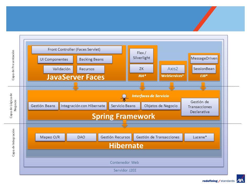 Pour personnaliser le pied de page « Lieu - date »: Affichage / En-tête et pied de page Personnaliser la zone date et pieds de page, Cliquer sur appliquer partout Encombrement maximum du logotype depuis le bord inférieur droit de la page (logo placé à 2/3X du bord; X = logotype) Servidor J2EE Contenedor Web Hibernate Spring Framework JavaServer Faces Front Controller (Faces Servlet) UI Componentes Backing Beans ValidaciónRecursos RIA* ZK Flex / Silverlight WebServices* Axis2 EJB* SessionBean MessageDriven Gestión Beans Integración con Hibernate Servicio Beans Objetos de Negocio Gestión de Transacciones Declarativa Interfaces de Servicio Mapeo O/R DAOGestión Recursos Gestión de Transacciones Lucene* Capa de Presentación Capa de Lógica de Negocio Capa de Integración