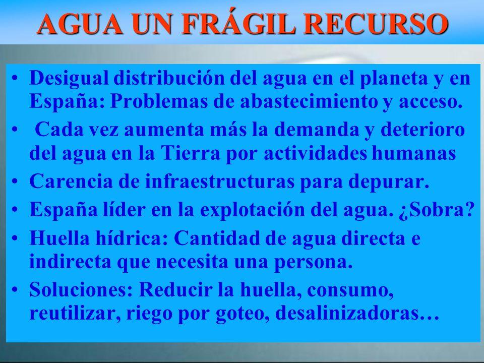 AGUA UN FRÁGIL RECURSO Desigual distribución del agua en el planeta y en España: Problemas de abastecimiento y acceso. Cada vez aumenta más la demanda