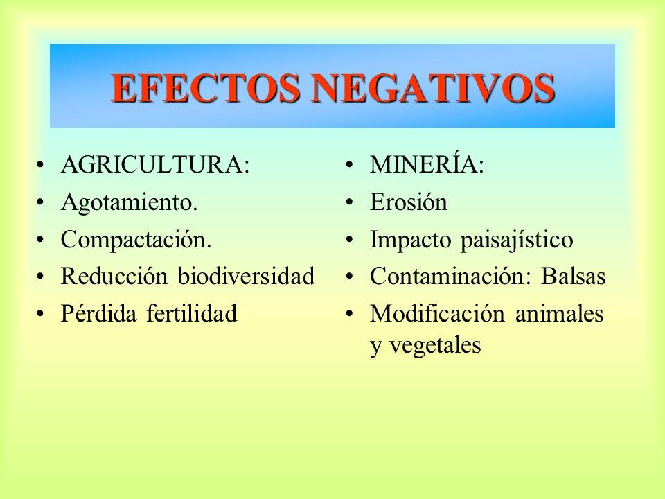 EFECTOS NEGATIVOS AGRICULTURA: Agotamiento. Compactación. Reducción biodiversidad Pérdida fertilidad MINERÍA: Erosión Impacto paisajístico Contaminaci