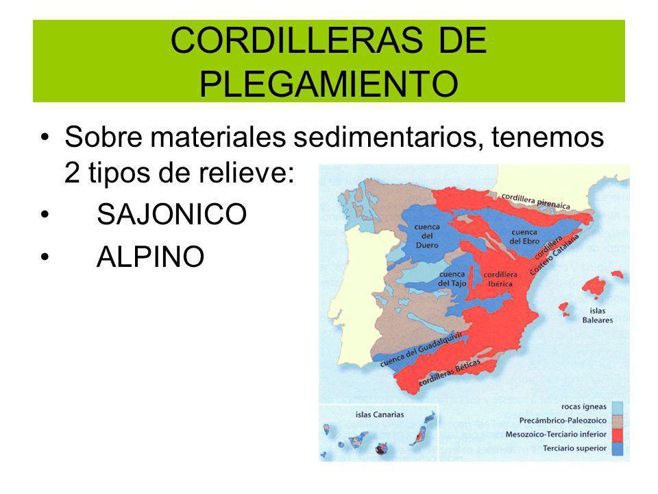CORDILLERAS DE PLEGAMIENTO Sobre materiales sedimentarios, tenemos 2 tipos de relieve: SAJONICO ALPINO