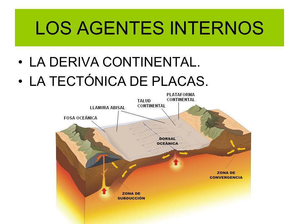 SISTEMA CENTRAL Materiales, erosión y formas relieve.