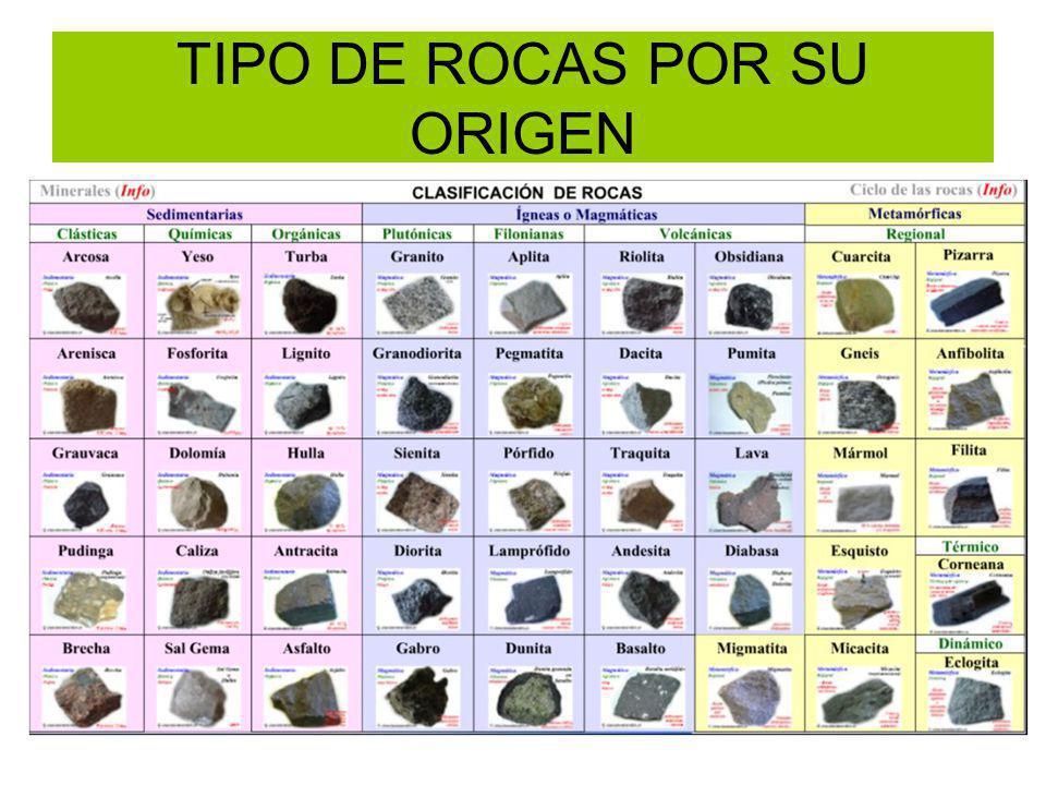 ROCAS MÁS FRCUENTES Arcillas,gravas granito arenisca conglomerado caliza