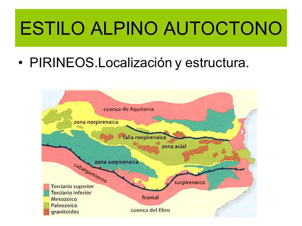 ESTILO ALPINO AUTOCTONO PIRINEOS.Localización y estructura.