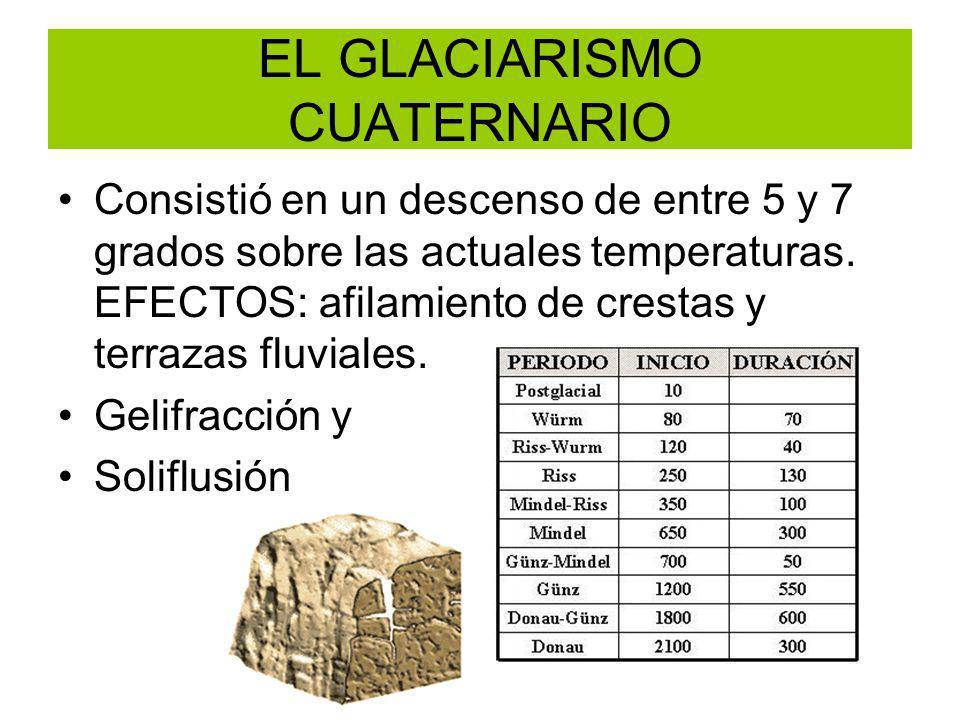 EL GLACIARISMO CUATERNARIO Consistió en un descenso de entre 5 y 7 grados sobre las actuales temperaturas. EFECTOS: afilamiento de crestas y terrazas