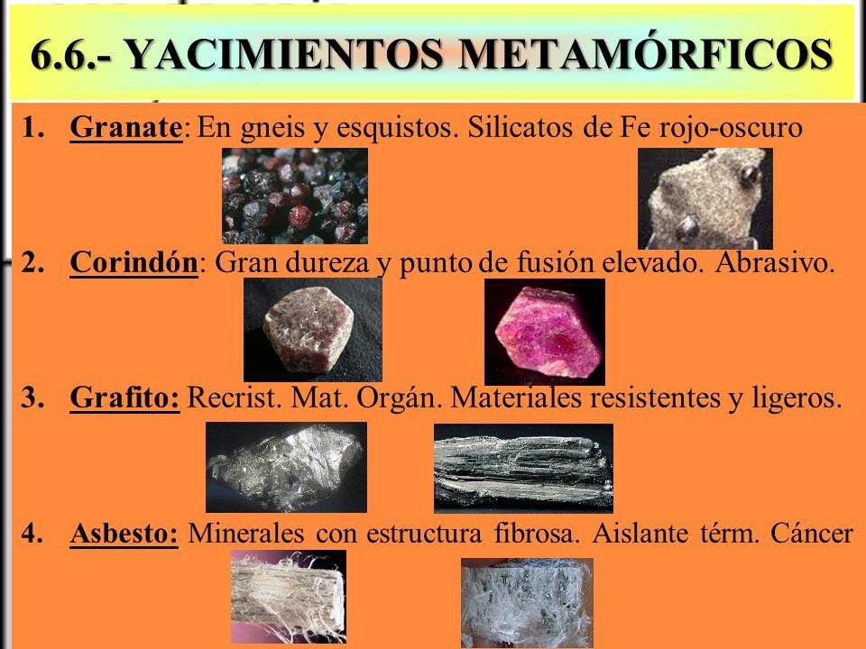 Yacimientos Metamórfico contacto 6.6.- YACIMIENTOS METAMÓRFICOS 1.Granate: En gneis y esquistos. Silicatos de Fe rojo-oscuro 2.Corindón: Gran dureza y