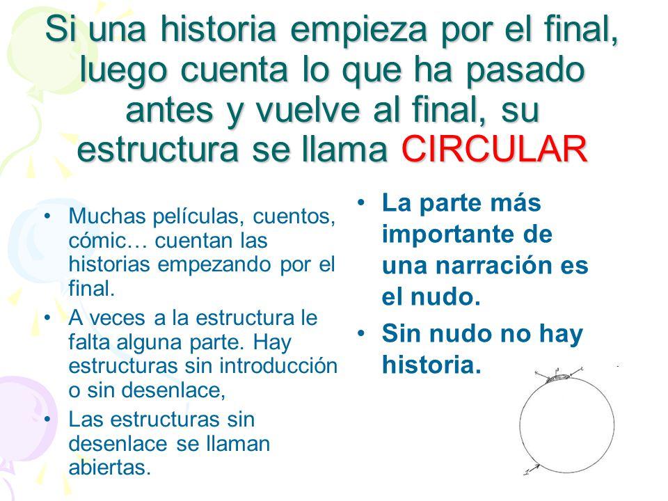 Si una historia empieza por el final, luego cuenta lo que ha pasado antes y vuelve al final, su estructura se llama CIRCULAR Muchas películas, cuentos