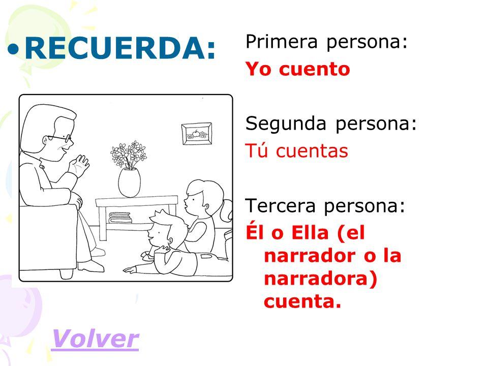 RECUERDA: Primera persona: Yo cuento Segunda persona: Tú cuentas Tercera persona: Él o Ella (el narrador o la narradora) cuenta. Volver
