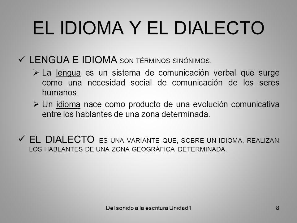 EL IDIOMA Y EL DIALECTO LENGUA E IDIOMA SON TÉRMINOS SINÓNIMOS.