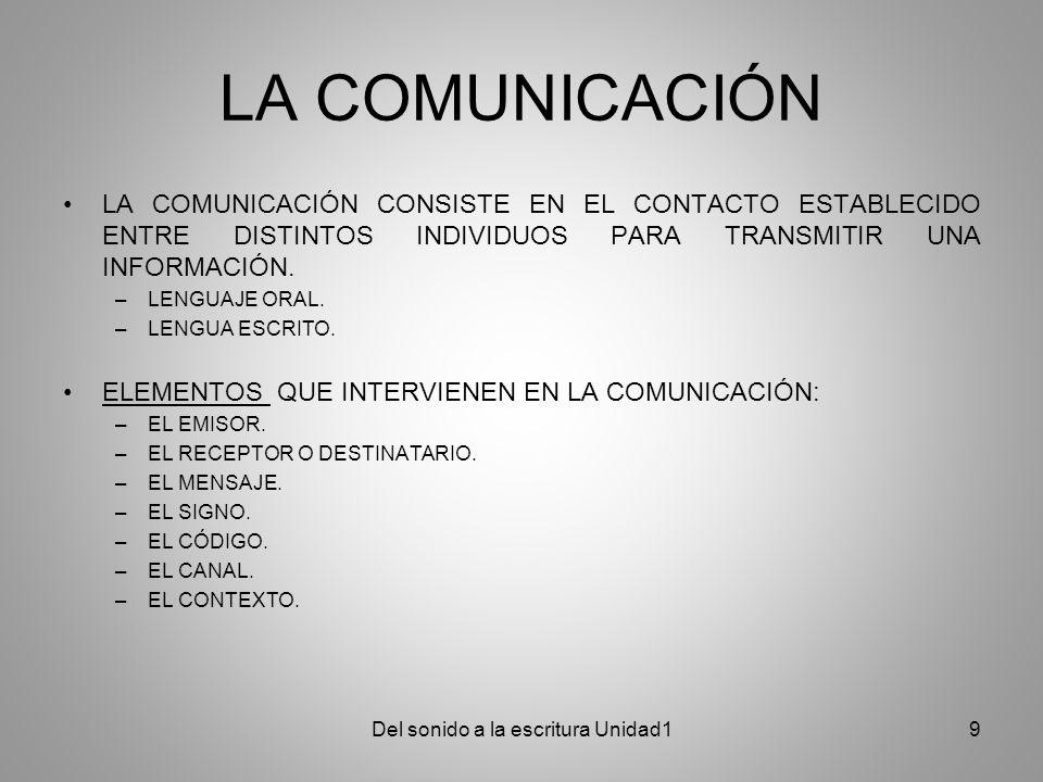 LA COMUNICACIÓN LA COMUNICACIÓN CONSISTE EN EL CONTACTO ESTABLECIDO ENTRE DISTINTOS INDIVIDUOS PARA TRANSMITIR UNA INFORMACIÓN. –LENGUAJE ORAL. –LENGU