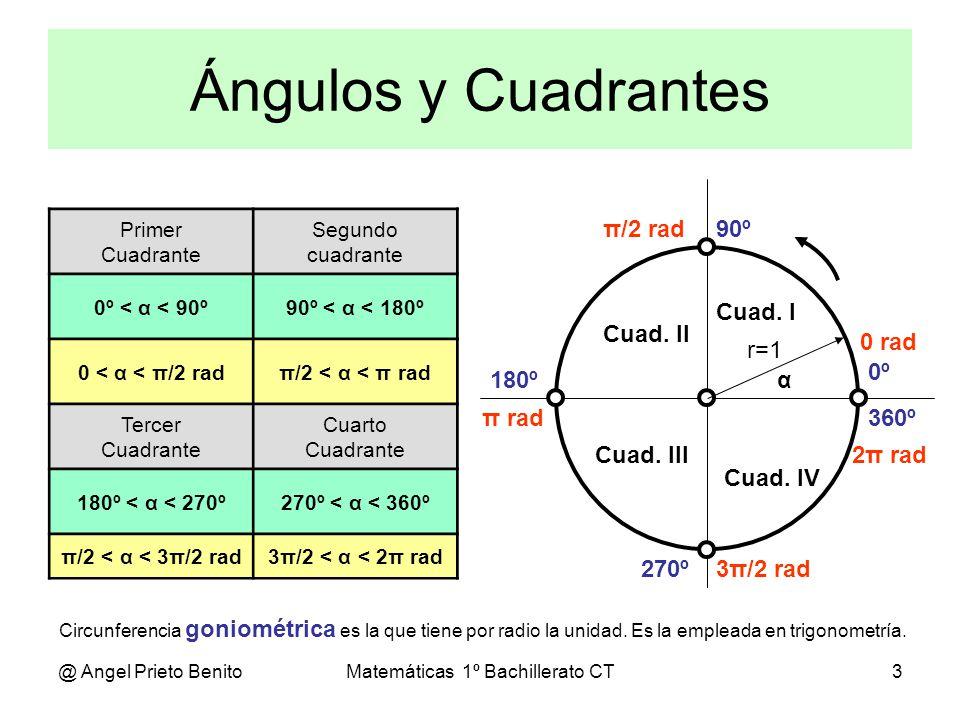 @ Angel Prieto BenitoMatemáticas 1º Bachillerato CT4 Líneas trigonométricas LÍNEAS TRIGONOMÉTRICAS El seno de un ángulo en el primer cuadrante es AB/r, pero al ser r=1, el valor del seno coincide con la ordenada del punto A, o sea con la línea o segmento AB sen α = AB Lo mismo pasa con el coseno de un ángulo en el primer cuadrante.